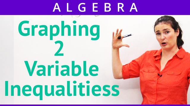 Graphing 2 Variable Inequalities - Concept