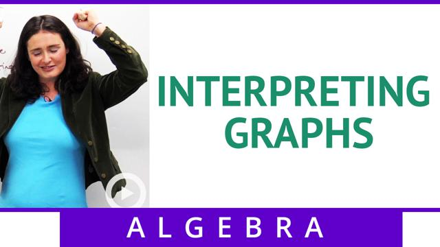 Interpreting Graphs - Concept