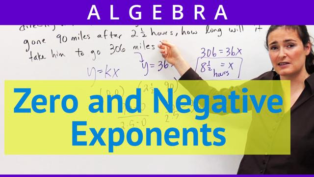 Zero and Negative Exponents - Concept