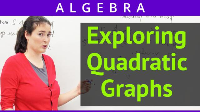 Exploring Quadratic Graphs - Concept