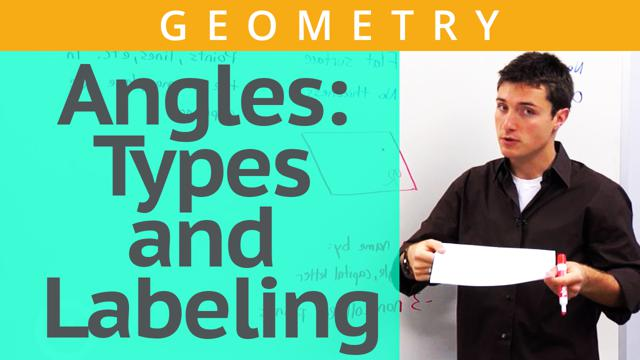 Angles: Types and Labeling - Concept