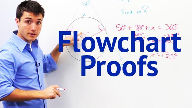 Flowchart Proofs - Concept