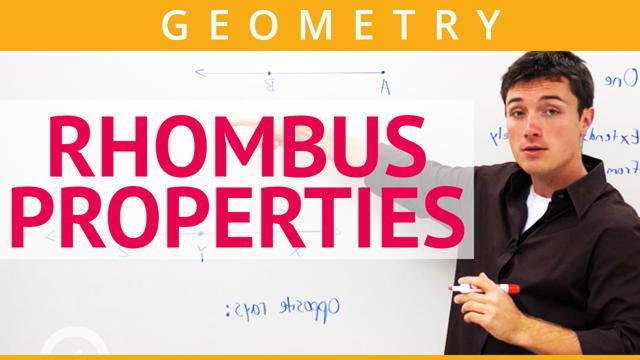 Rhombus Properties - Concept