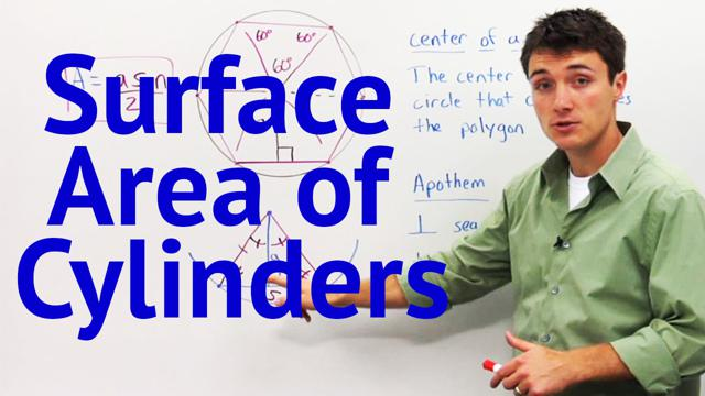 Surface Area of Cylinders - Concept