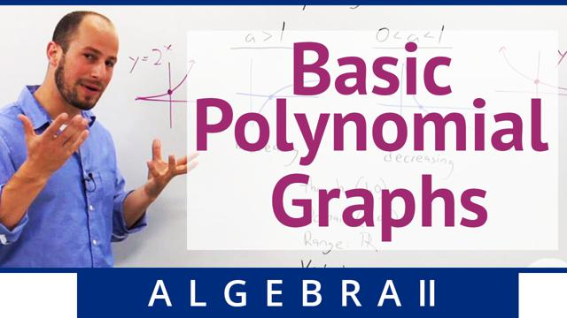 Basic Polynomial Graphs - Concept