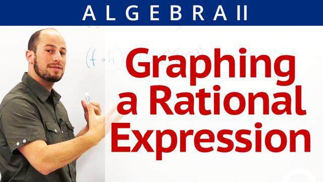 Graphing a Rational Expression - Concept