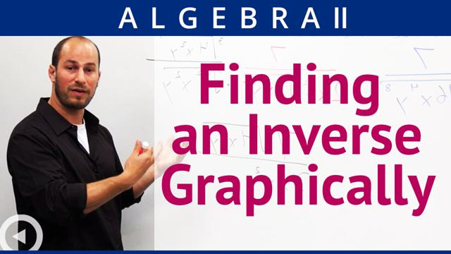 Finding an Inverse Graphically - Concept