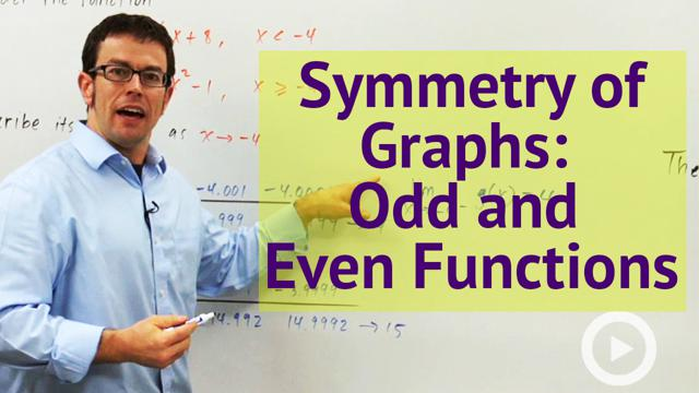 Symmetry of Graphs: Odd and Even Functions - Concept