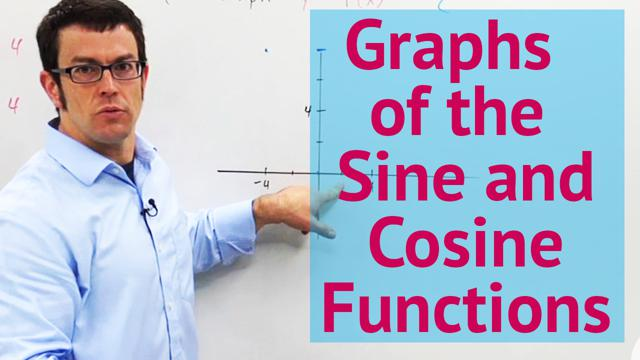 Graphs of the Sine and Cosine Functions - Concept