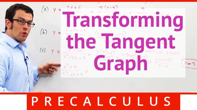 Transforming the Tangent Graph - Concept