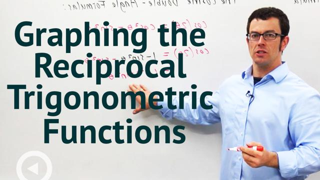 Graphing the Reciprocal Trigonometric Functions - Concept