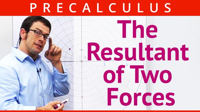 The Resultant of Two Forces - Concept