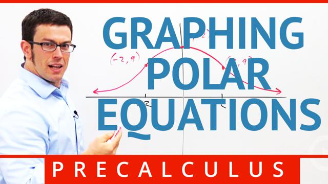 Graphing Polar Equations - Concept