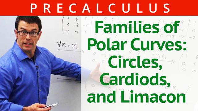 Families of Polar Curves: Circles, Cardiods, and Limacon - Concept