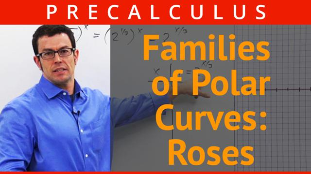Families of Polar Curves: Roses - Concept