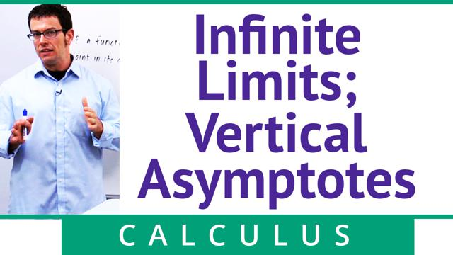 Infinite Limits; Vertical Asymptotes - Concept