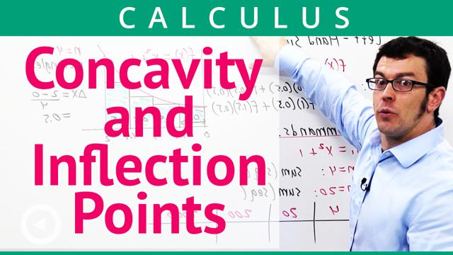 Concavity and Inflection Points - Concept