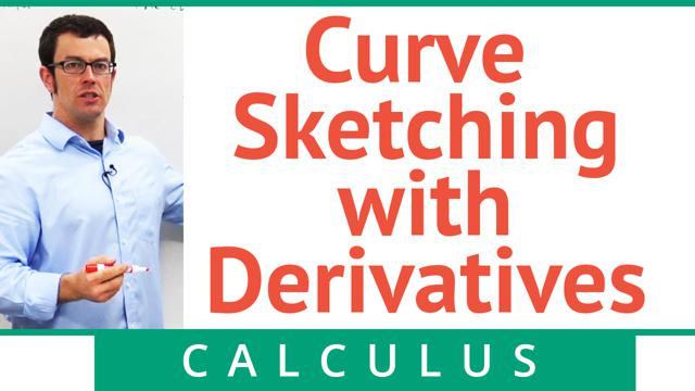 Curve Sketching with Derivatives - Concept