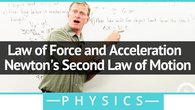 law of force and acceleration newtons second law of